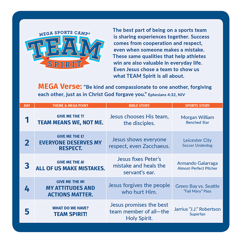 Motivational Quotes For Sports Teams: MEGA Sports Camp